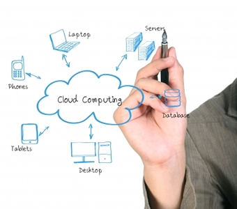 cloud computing - SANcotec