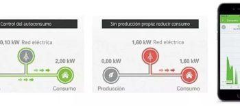EFICIENCIA ENERGÉTICA - Más Que Domótica